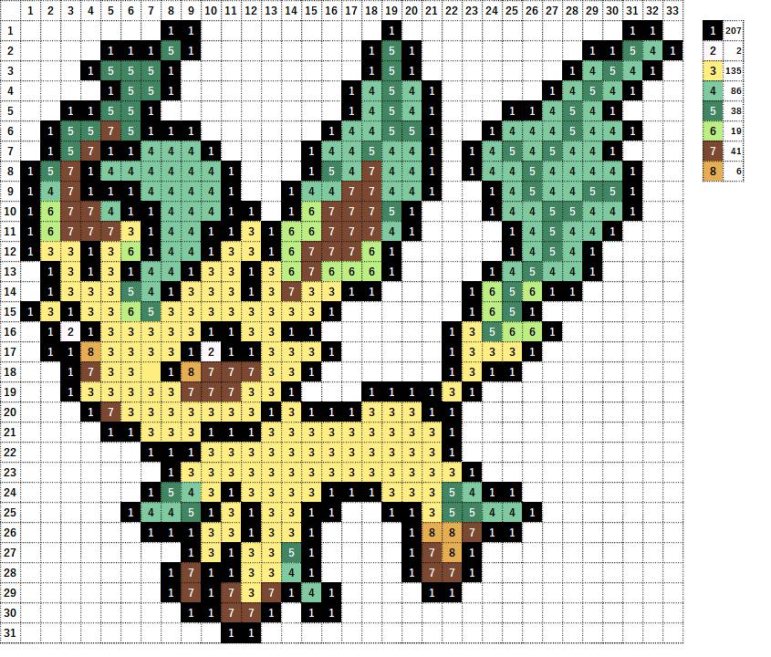 Pokemon Perler Beads アイロンビーズ 図案 ポケモン 470 リーフィア Leafeon