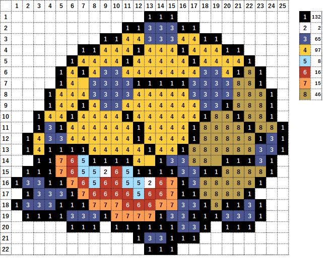 Pokemon Perler Beads アイロンビーズ 図案 ポケモン 825 レドームシ Dottler