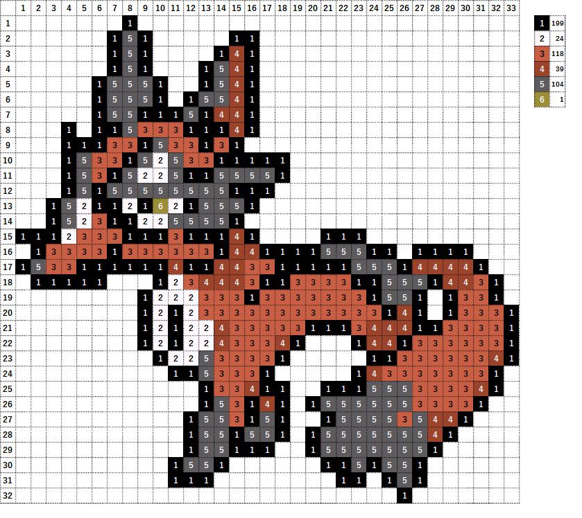 Pokemon Perler Beads アイロンビーズ 図案 ポケモン 828 フォクスライ Thievul