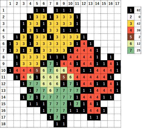 Pokemon Perler Beads アイロンビーズ 図案 ポケモン 829 ヒメンカ Gossifleur