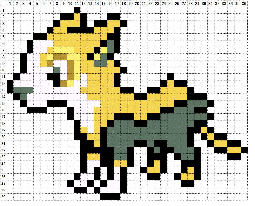 Pokemon Perler Beads アイロンビーズ 図案 ポケモン 836 パルスワン Boltund