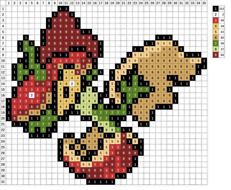 Pokemon Perler Beads アイロンビーズ 図案 ポケモン 841 アップリュー Flapple