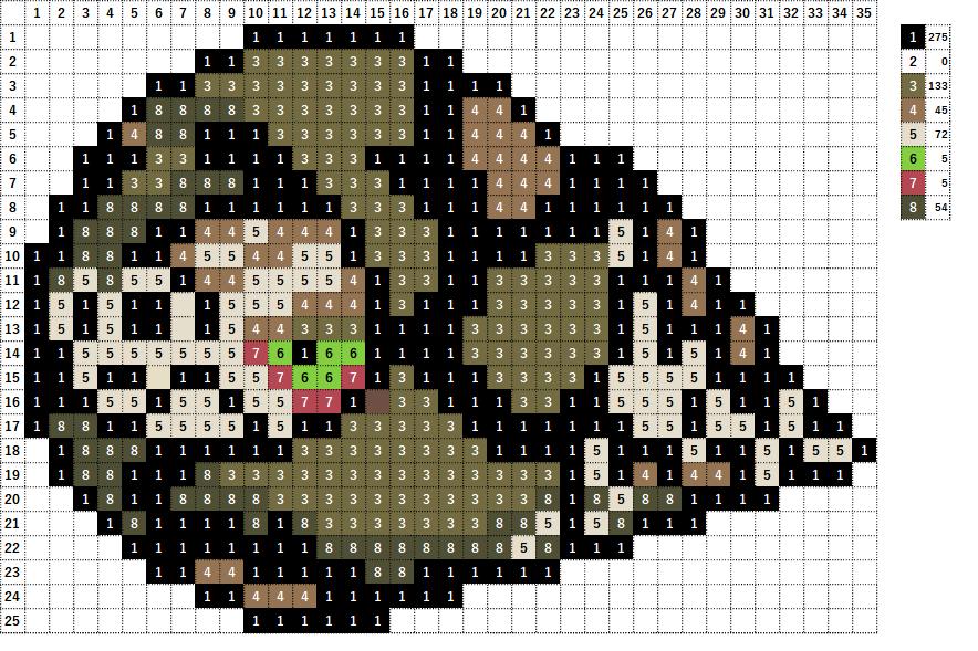 Pokemon Perler Beads アイロンビーズ 図案 ポケモン 844 サダイジャ Sandaconda