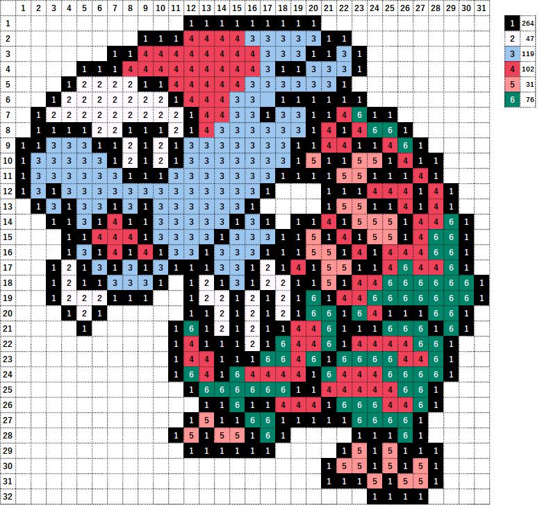 Pokemon Perler Beads アイロンビーズ 図案 ポケモン 882 ウオノラゴン Dracovish
