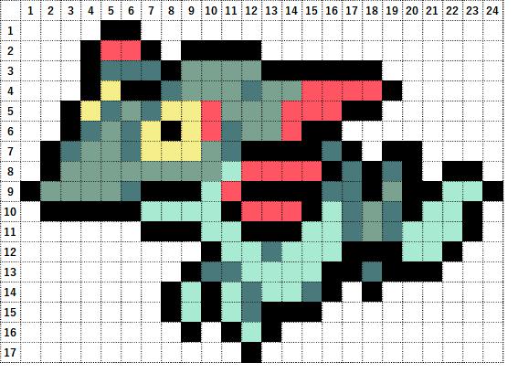 Pokemon Perler Beads アイロンビーズ 図案 ポケモン 885 ドラメシヤ Dreepy