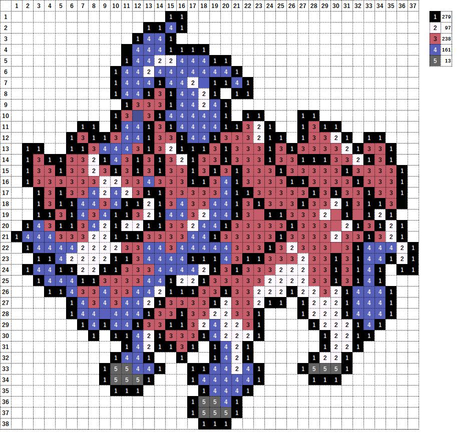 Pokemon Perler Beads アイロンビーズ 図案 ポケモン 889 ザマゼンタ Zamazenta
