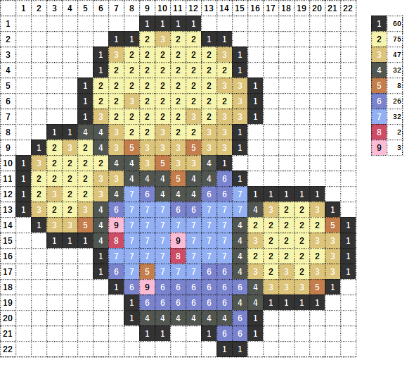 Pokemon ポケモン 図案 189 ワタッコ Jumpluff