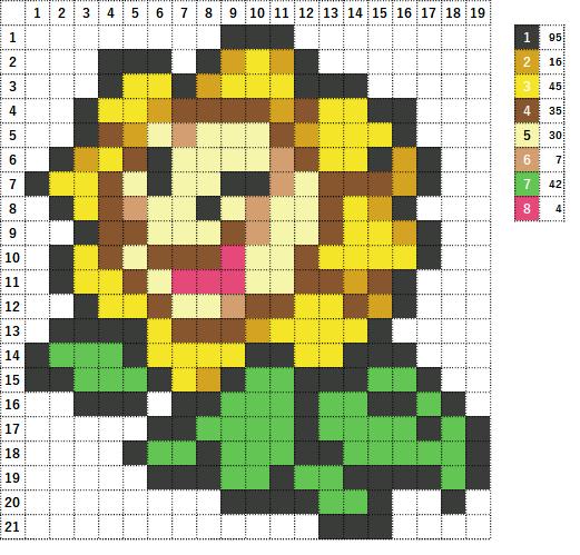 Pokemon ポケモン 図案 192 キマワリ Sunflora
