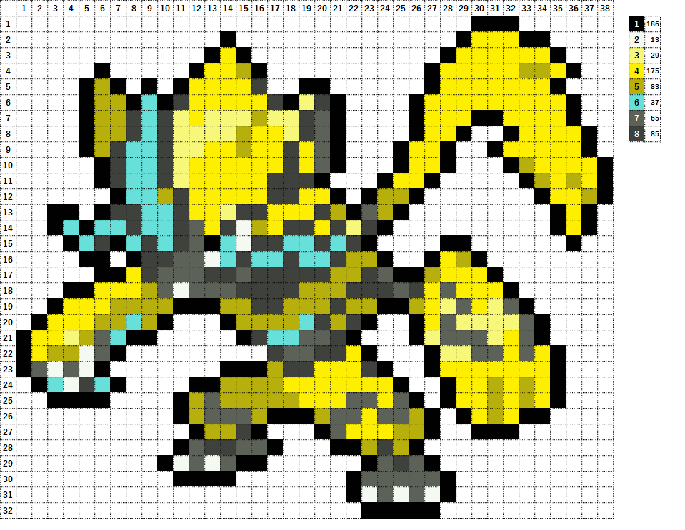 Pokemon Perler Beads アイロンビーズ 図案 ポケモン 807 ゼラオラ Zeraora