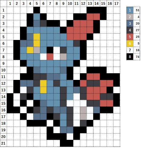 Pokemon ポケモン 図案 215 ニューラ Sneasel