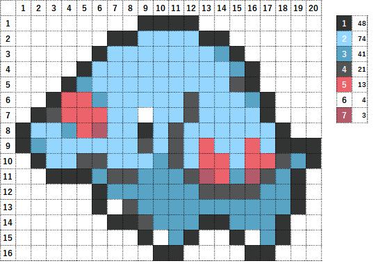 Pokemon ポケモン 図案 231 ゴマゾウ Phanpy