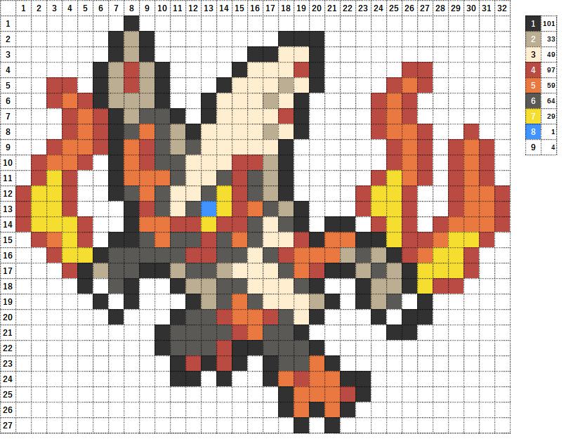 Pokemon ポケモン 図案 257 バシャーモ Blaziken