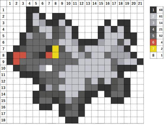 Pokemon ポケモン 図案 261 ポチエナ Poochyena