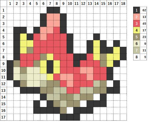 Pokemon ポケモン 図案 265 ケムッソ Wurmple