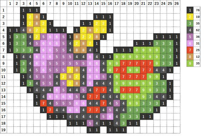 Pokemon ポケモン 図案 269 ドクケイル Dustox