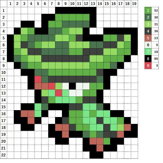 Pokemon ポケモン 図案 271 ハスブレロ Lombre