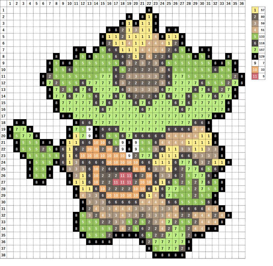Pokemon ポケモン 図案 272 ルンパッパ Ludicolo