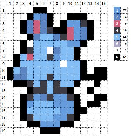 Pokemon ポケモン 図案 298 ルリリ Azurill