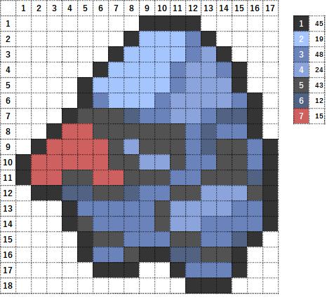 Pokemon ポケモン 図案 299 ノズパス Nosepass