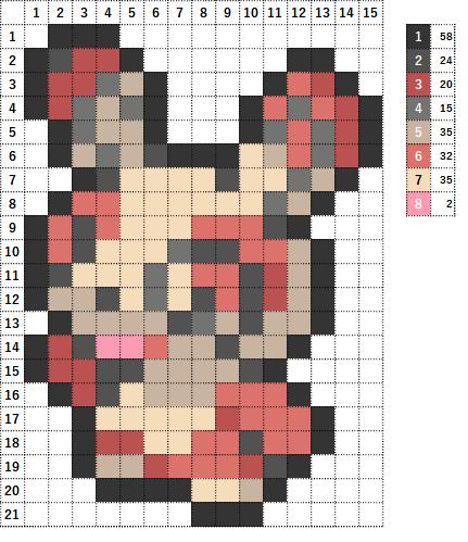 Pokemon ポケモン 図案 327 パッチール Spinda