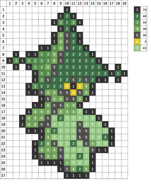 Pokemon ポケモン 図案 332 ノクタス Cacturne