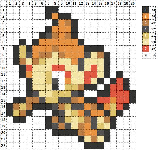 Pokemon ポケモン 図案 390 ヒコザル Chimchar