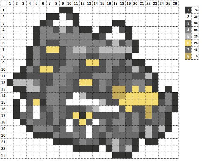Pokemon ポケモン 図案 411 トリデプス Bastiodon