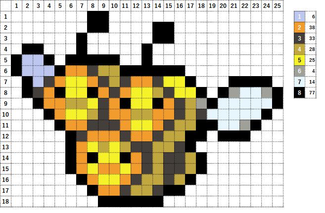 Pokemon ポケモン 図案 415 ミツハニー Combee