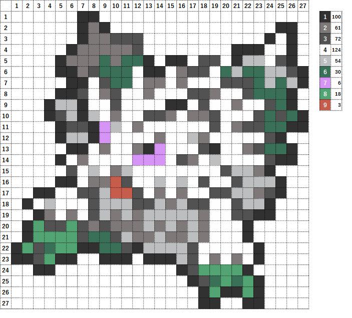 Pokemon ポケモン 図案 460 ユキノオー Abomasnow