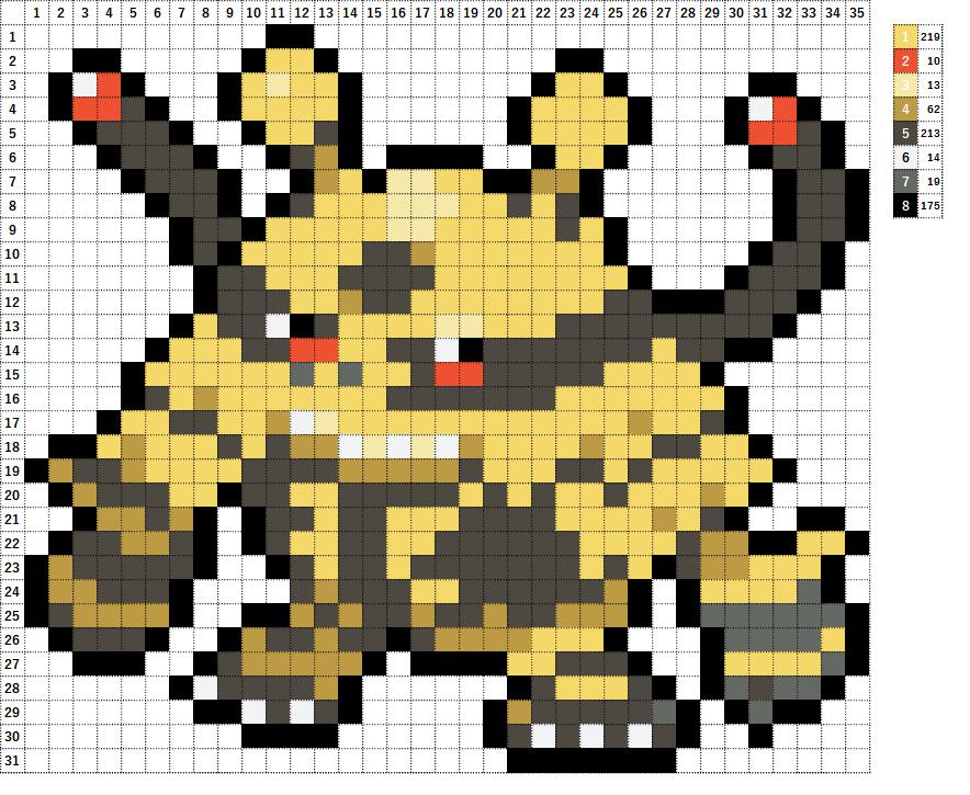 Pokemon ポケモン 図案 466 エレキブル Electivire
