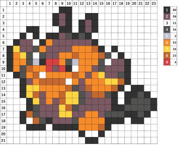 Pokemon ポケモン 図案 499 チャオブー Pignite
