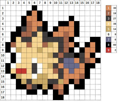 Pokemon ポケモン 図案 506 ヨーテリー Lillipup