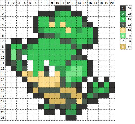 Pokemon ポケモン 図案 511 ヤナップ Pansage